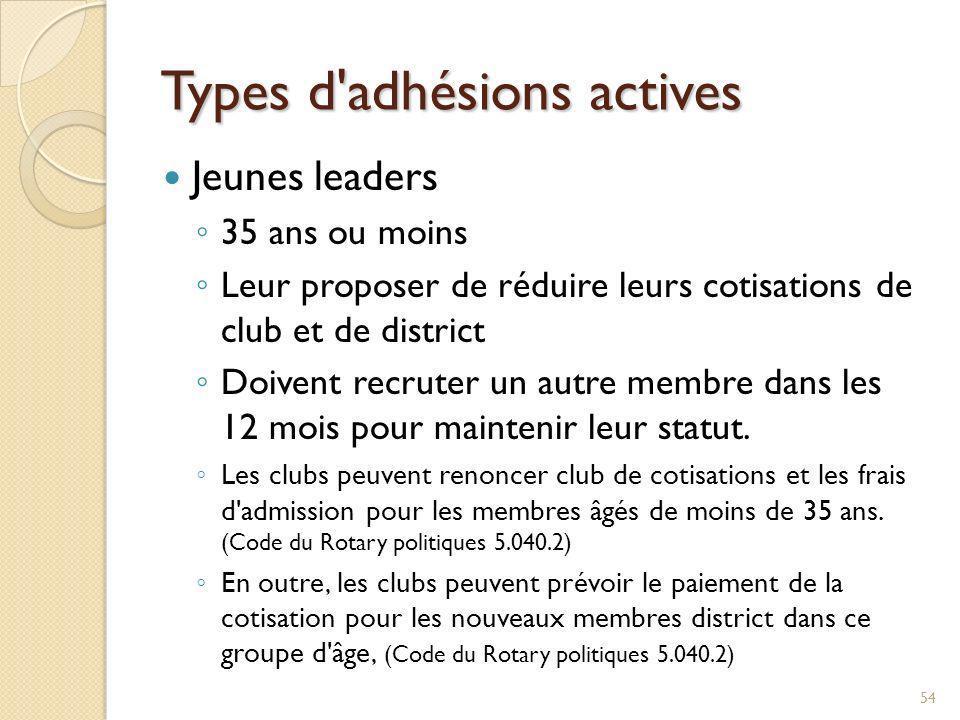 Types d adhésions actives