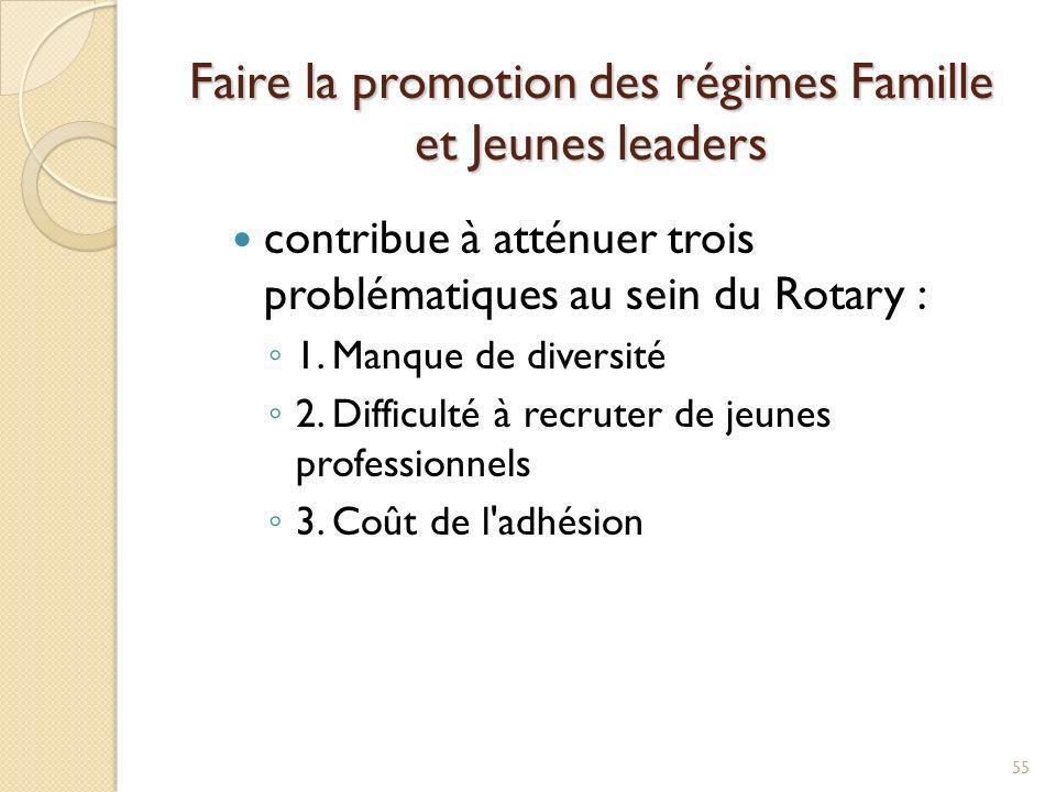 Faire la promotion des régimes Famille et Jeunes leaders