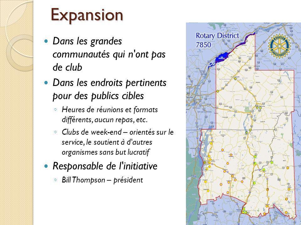 Expansion Dans les grandes communautés qui n ont pas de club