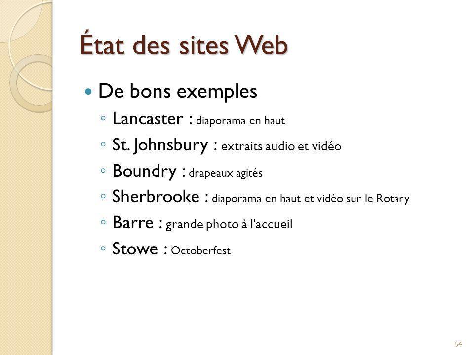 État des sites Web De bons exemples Lancaster : diaporama en haut