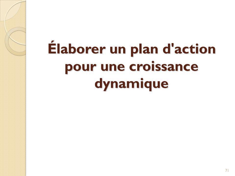 Élaborer un plan d action pour une croissance dynamique