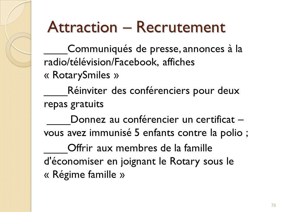 Attraction – Recrutement