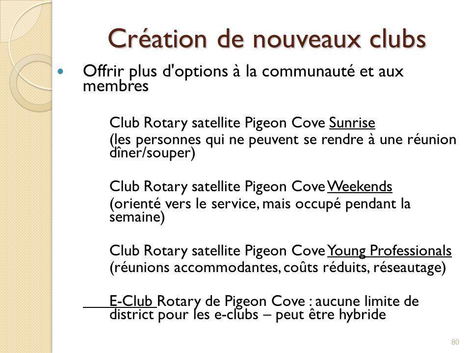 Création de nouveaux clubs