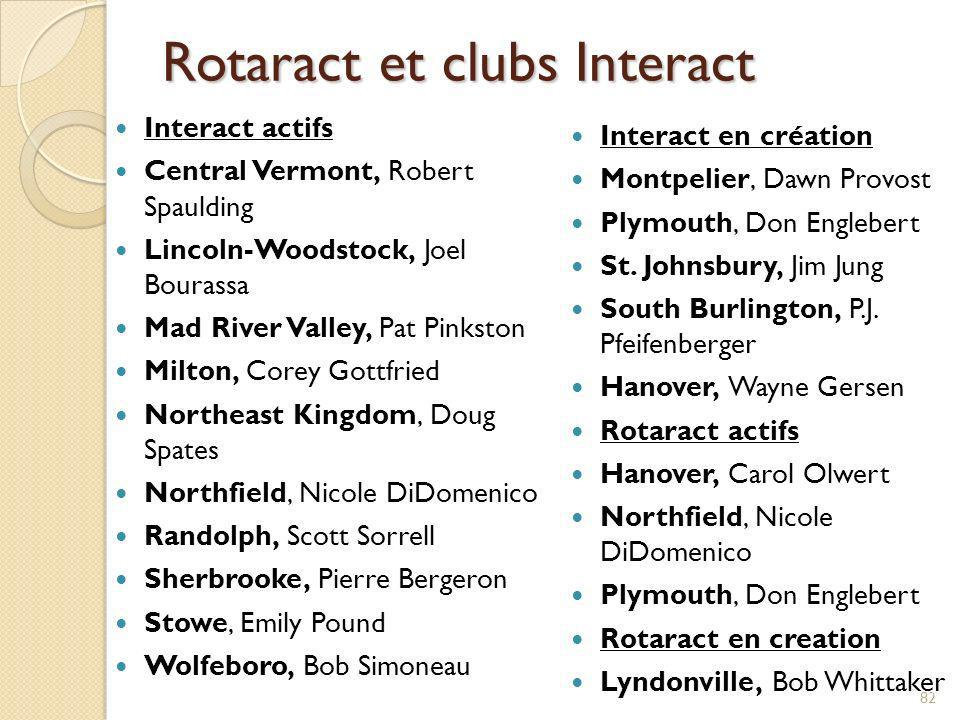 Rotaract et clubs Interact