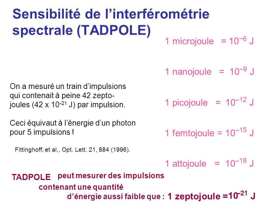 Sensibilité de l'interférométrie spectrale (TADPOLE)