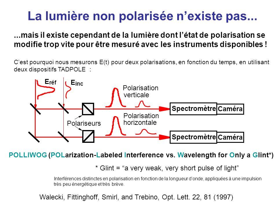La lumière non polarisée n'existe pas...