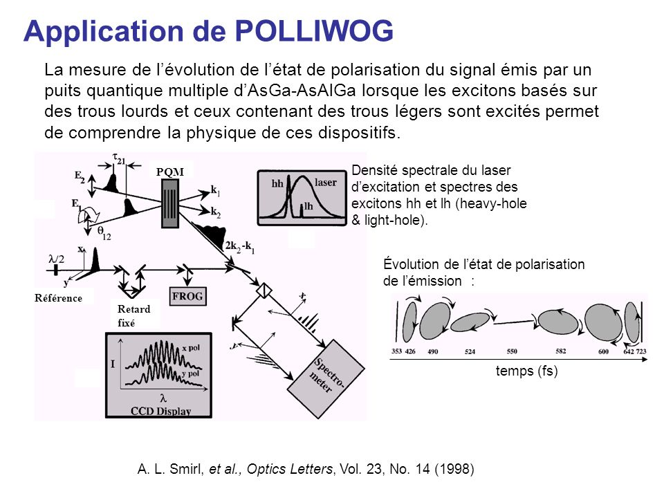 Application de POLLIWOG