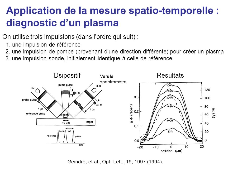 Application de la mesure spatio-temporelle : diagnostic d'un plasma