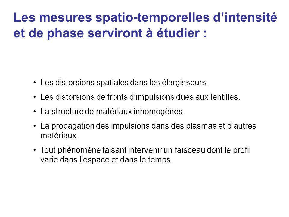 Les mesures spatio-temporelles d'intensité et de phase serviront à étudier :