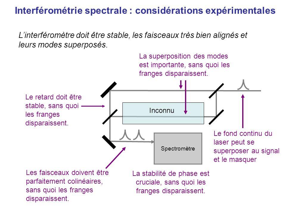 Interférométrie spectrale : considérations expérimentales