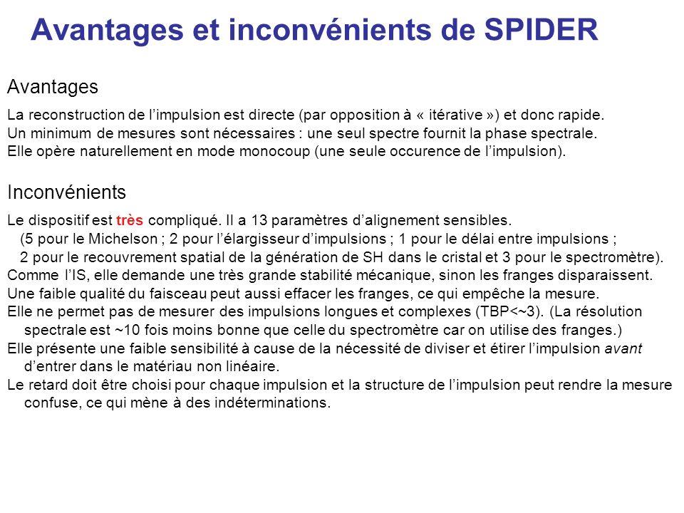 Avantages et inconvénients de SPIDER