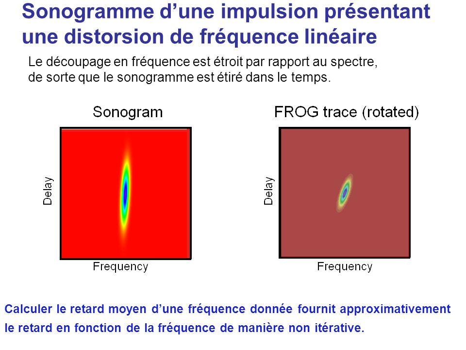 Sonogramme d'une impulsion présentant une distorsion de fréquence linéaire