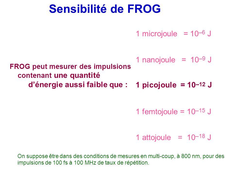 Sensibilité de FROG 1 microjoule = 10 J 1 nanojoule = 10 J