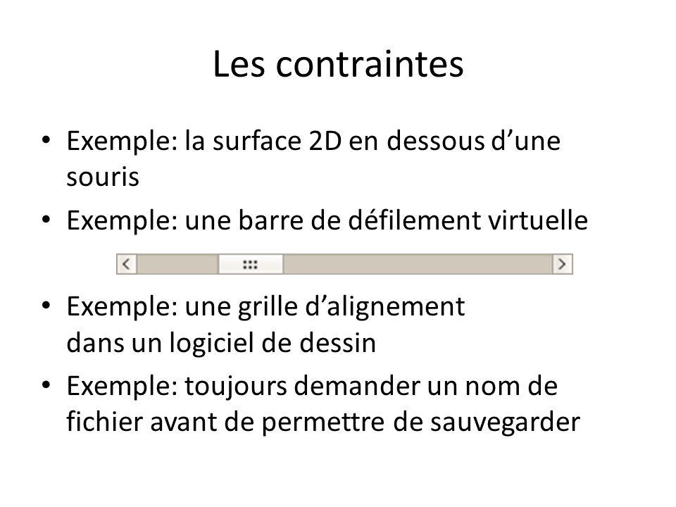Les contraintes Exemple: la surface 2D en dessous d'une souris