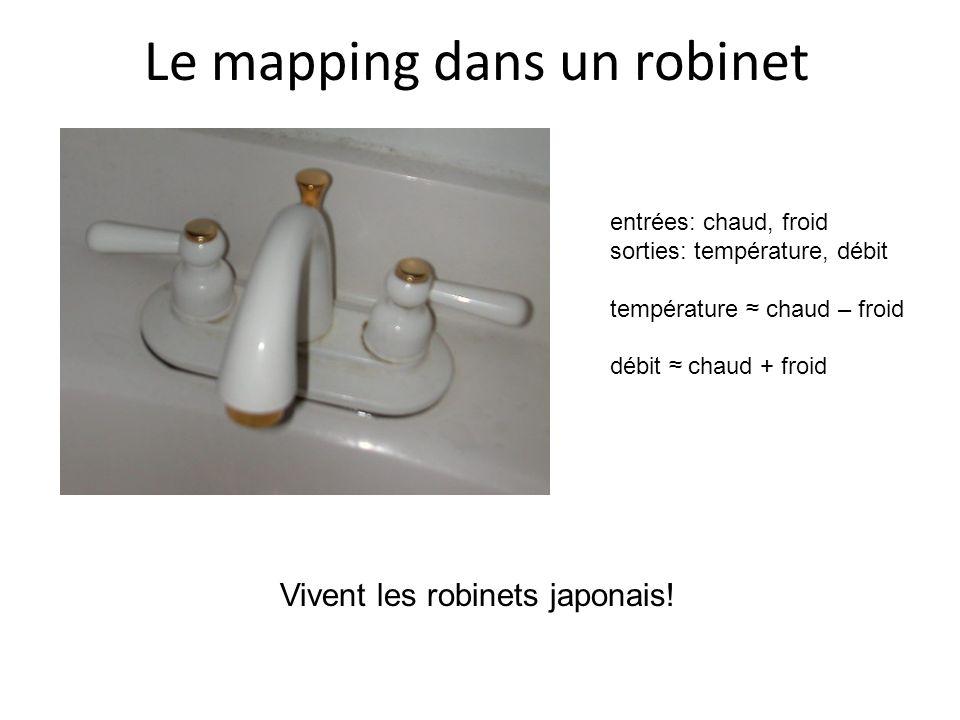 Le mapping dans un robinet