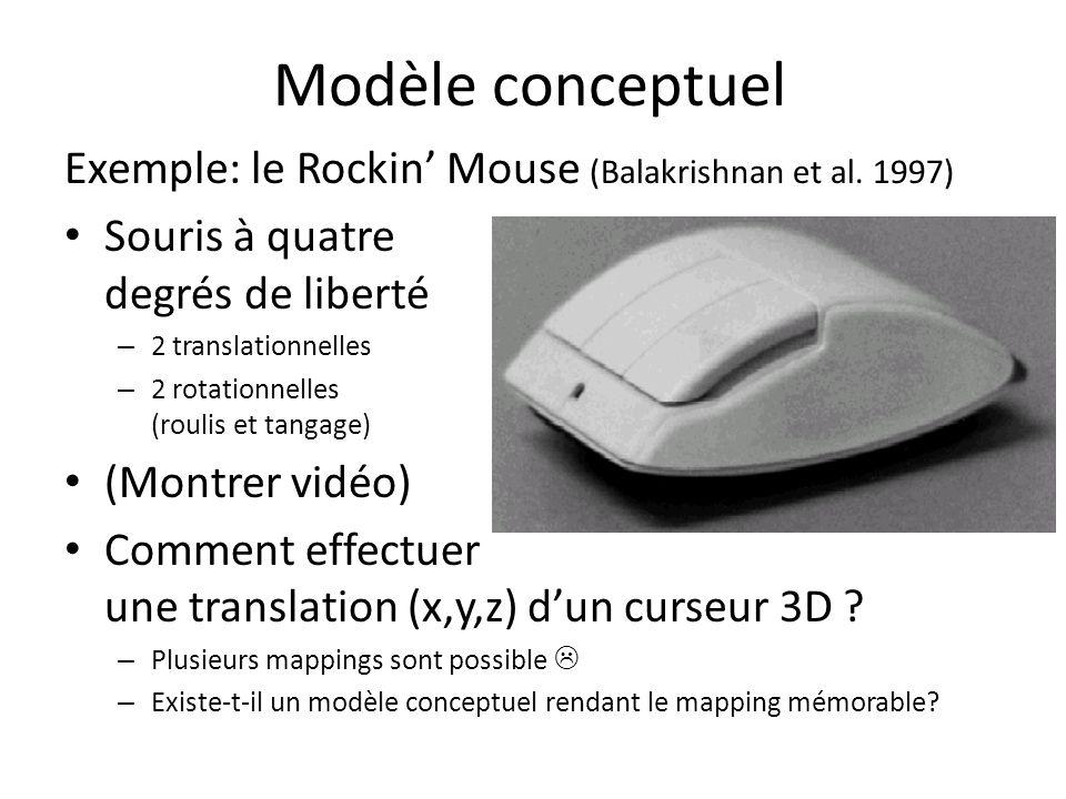 Modèle conceptuel Exemple: le Rockin' Mouse (Balakrishnan et al. 1997)