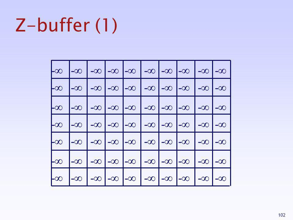 Z-buffer (1) -∞ -∞ -∞ -∞ -∞ -∞ -∞ -∞ -∞ -∞ -∞ -∞ -∞ -∞ -∞ -∞ -∞ -∞ -∞