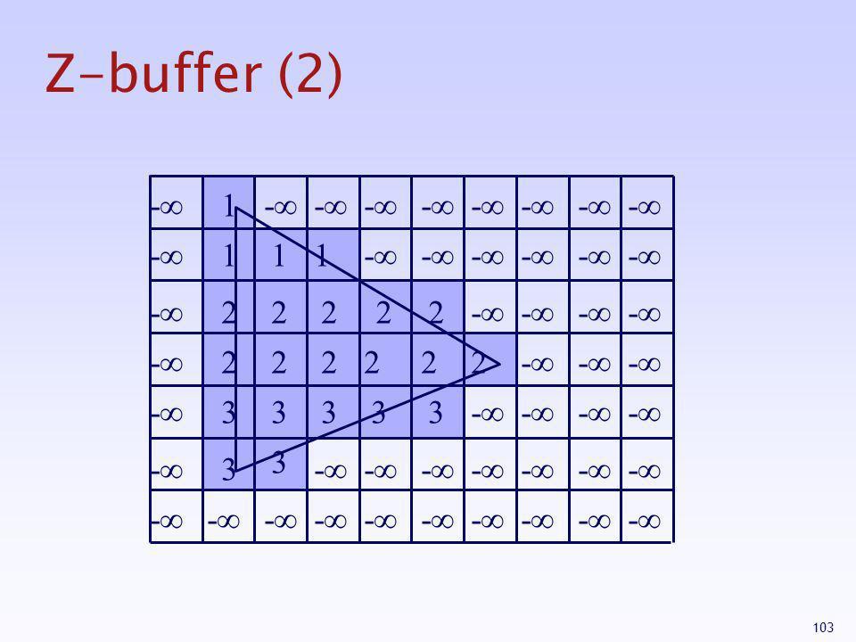 Z-buffer (2) -∞ 1 -∞ -∞ -∞ -∞ -∞ -∞ -∞ -∞ -∞ 1 1 1 -∞ -∞ -∞ -∞ -∞ -∞