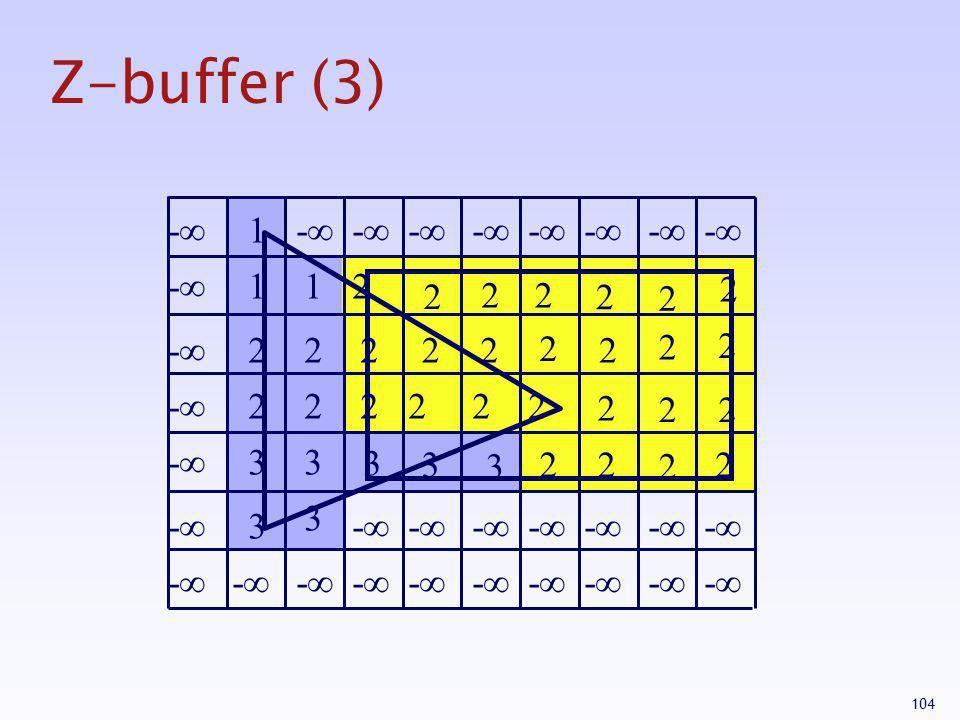 Z-buffer (3) -∞ 1 -∞ -∞ -∞ -∞ -∞ -∞ -∞ -∞ -∞ 1 1 2 2 2 2 2 2 2 -∞ 2 2