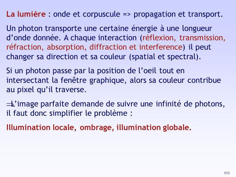 La lumière : onde et corpuscule => propagation et transport.