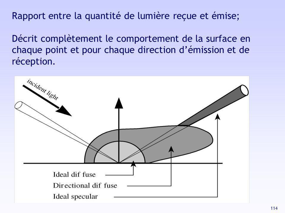 Rapport entre la quantité de lumière reçue et émise;