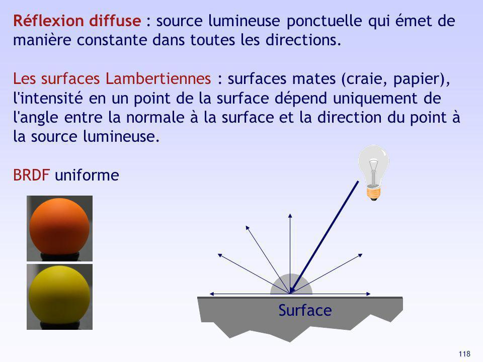 Réflexion diffuse : source lumineuse ponctuelle qui émet de manière constante dans toutes les directions.