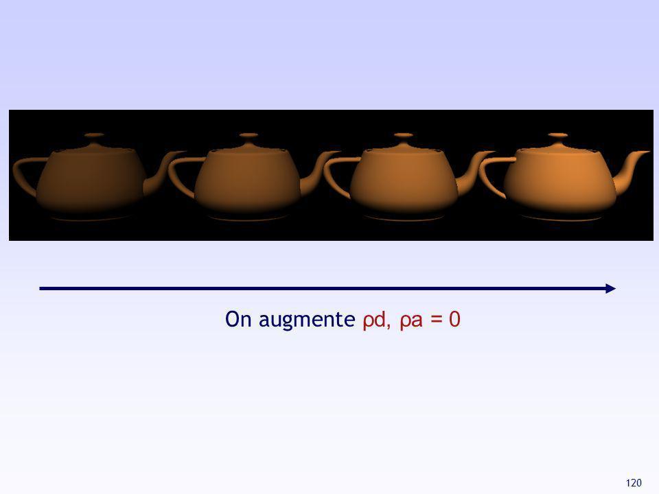 On augmente ρd, ρa = 0