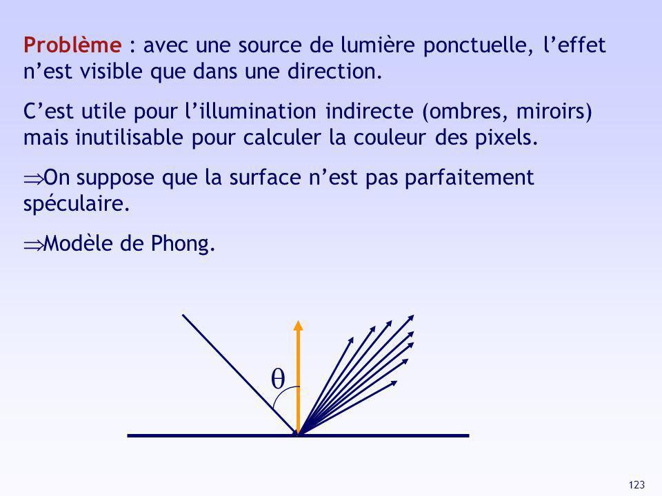 Problème : avec une source de lumière ponctuelle, l'effet n'est visible que dans une direction.