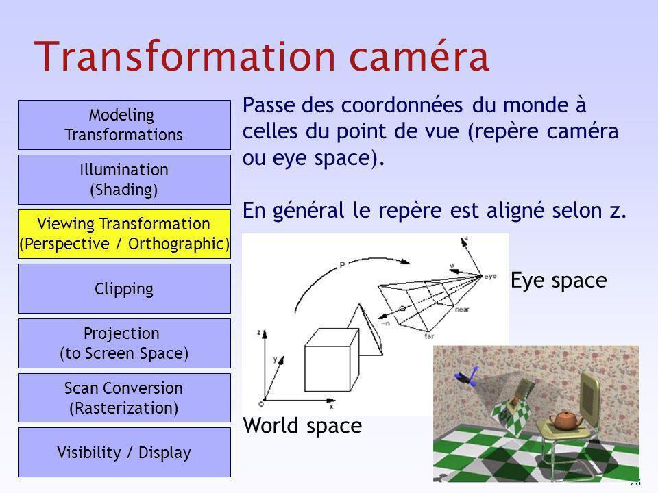 Transformation caméra