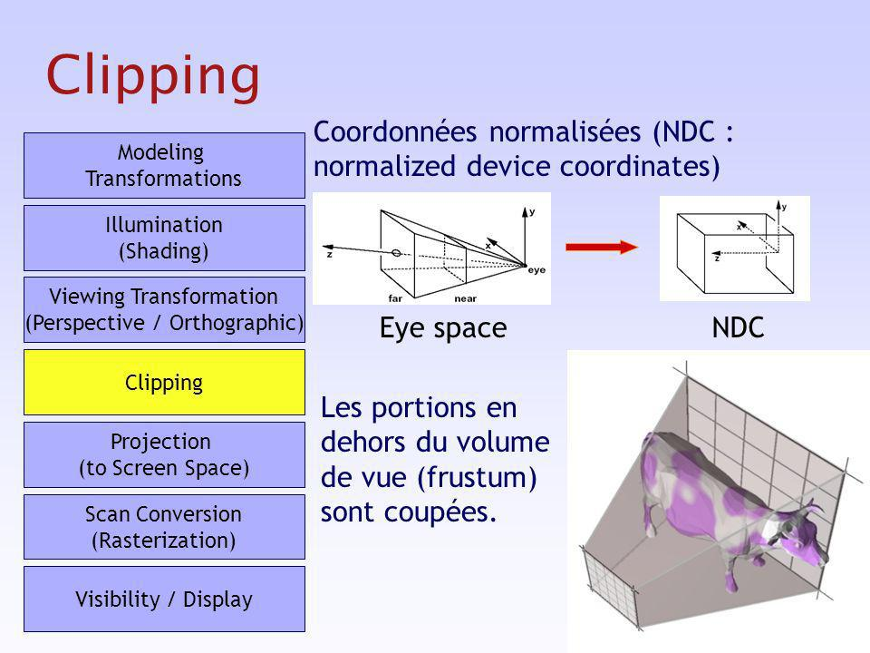 Clipping Coordonnées normalisées (NDC : normalized device coordinates)