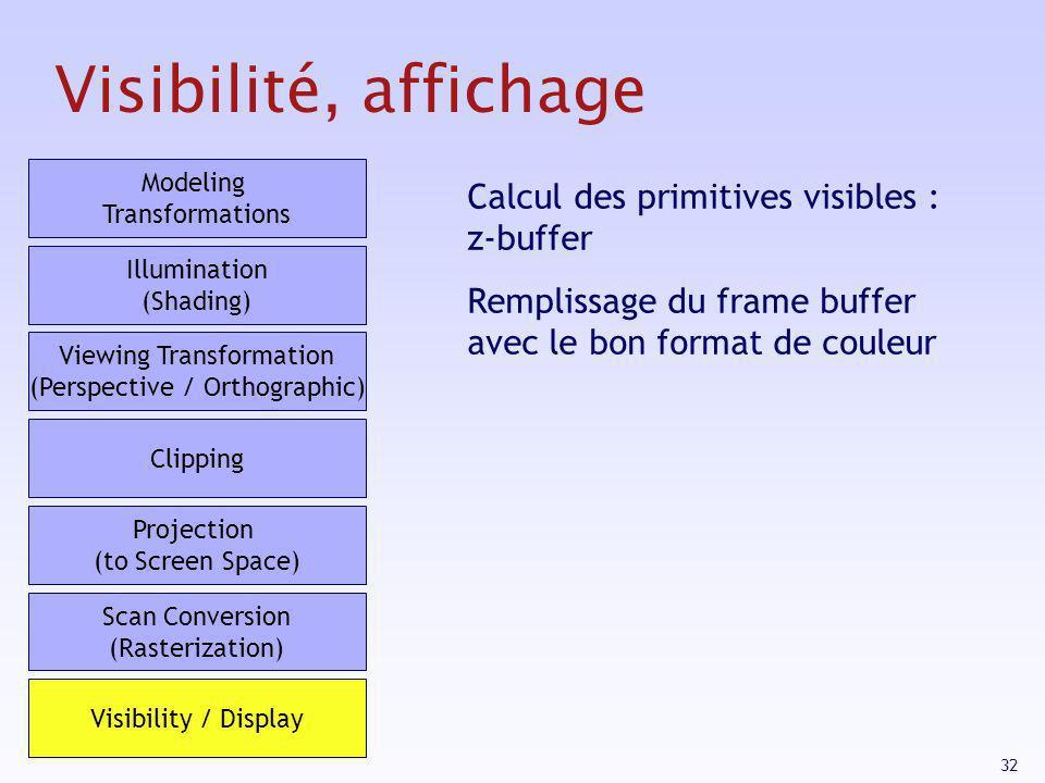 Visibilité, affichage Calcul des primitives visibles : z-buffer