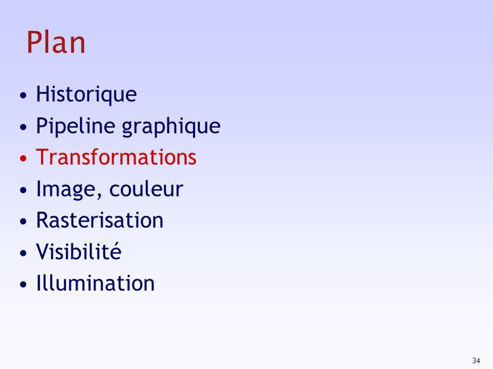 Plan Historique Pipeline graphique Transformations Image, couleur