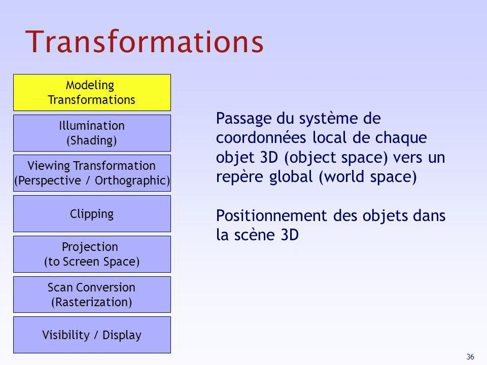 Transformations Modeling Transformations.