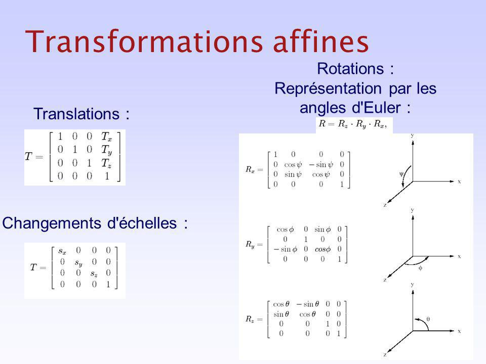 Transformations affines