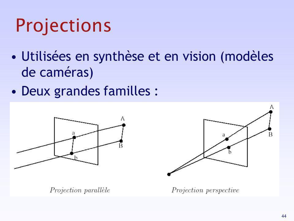 Projections Utilisées en synthèse et en vision (modèles de caméras)