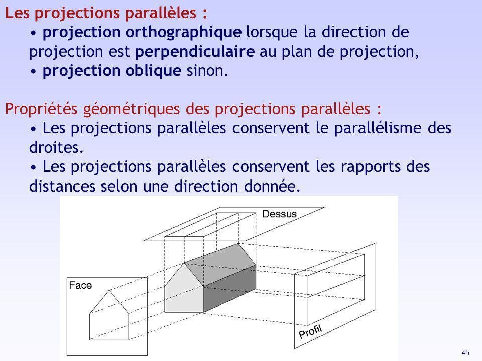 Les projections parallèles :