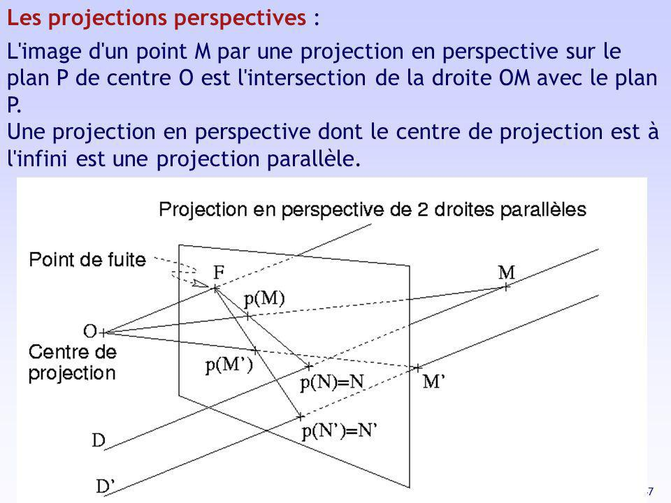 Les projections perspectives :