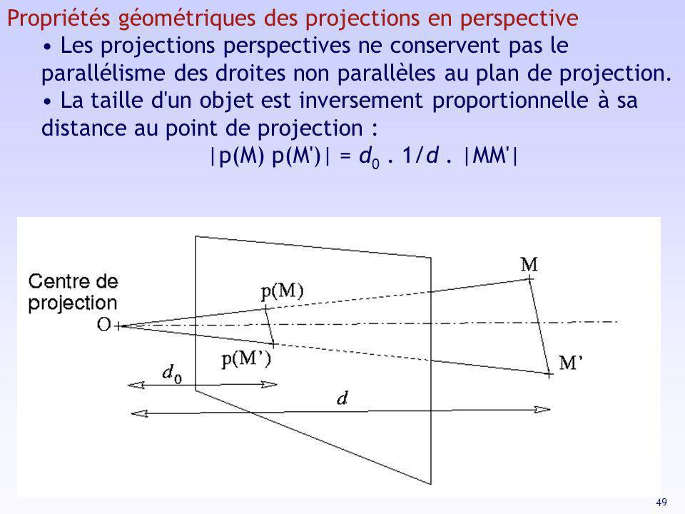 Propriétés géométriques des projections en perspective