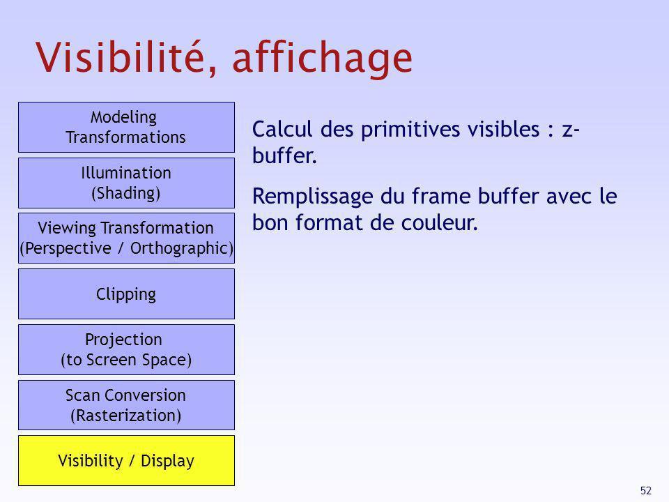 Visibilité, affichage Calcul des primitives visibles : z-buffer.