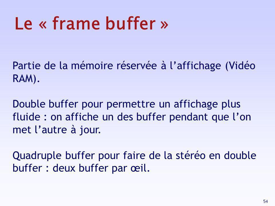 Le « frame buffer » Partie de la mémoire réservée à l'affichage (Vidéo RAM).