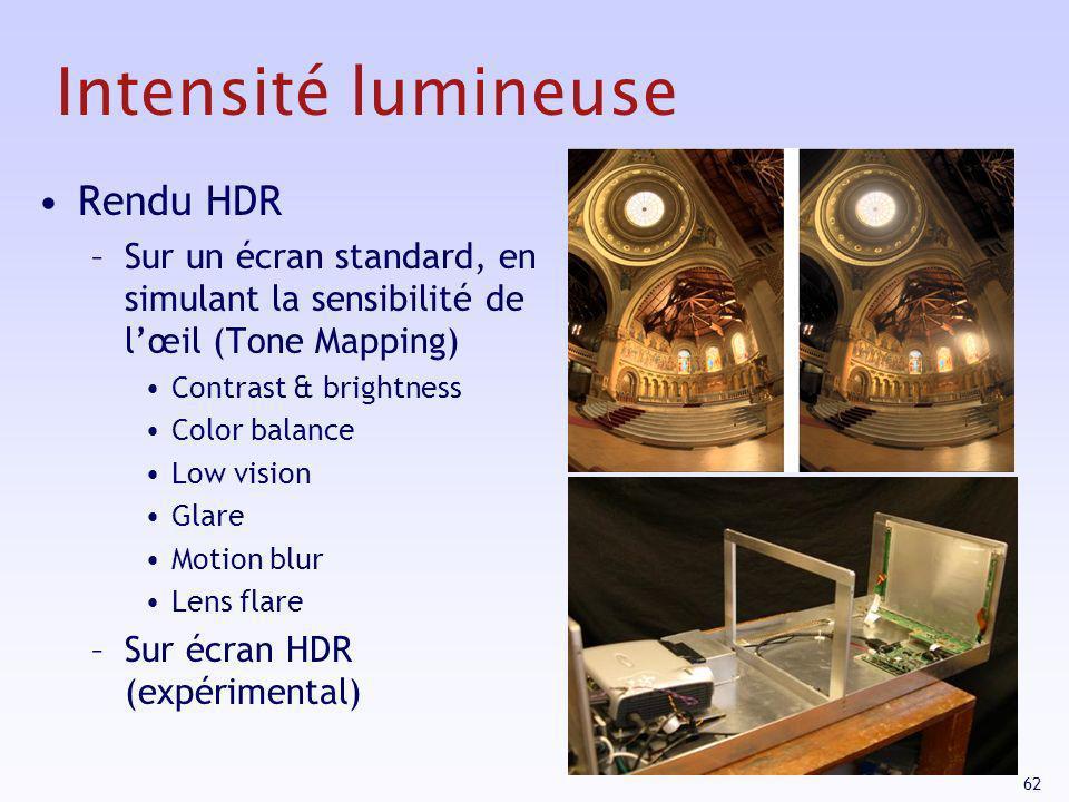 Intensité lumineuse Rendu HDR
