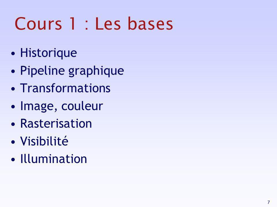 Cours 1 : Les bases Historique Pipeline graphique Transformations