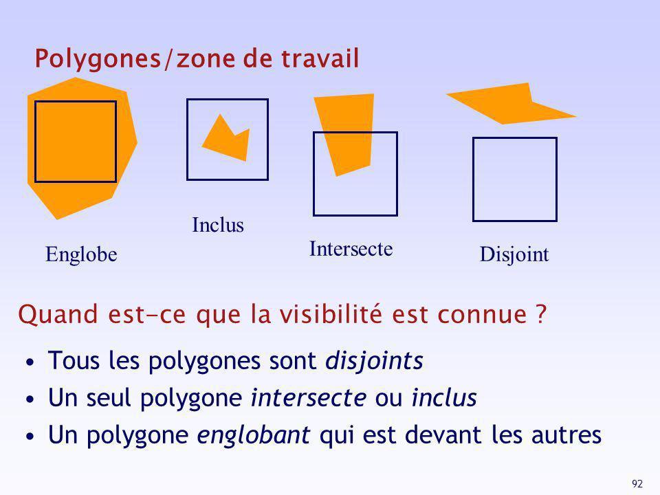 Polygones/zone de travail