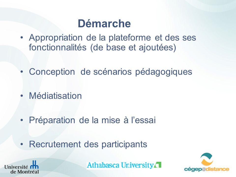 Démarche Appropriation de la plateforme et des ses fonctionnalités (de base et ajoutées) Conception de scénarios pédagogiques.
