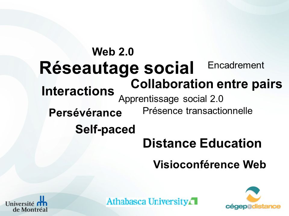 Réseautage social Collaboration entre pairs Interactions