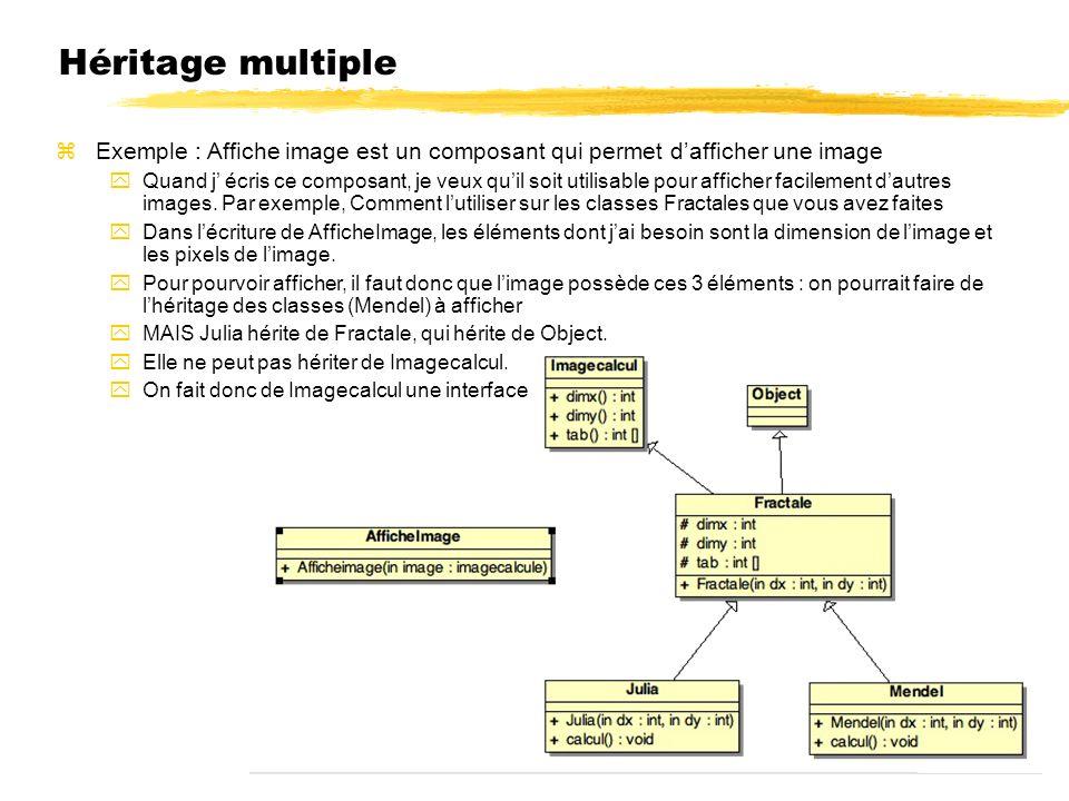 23/04/12 Héritage multiple. Exemple : Affiche image est un composant qui permet d'afficher une image.