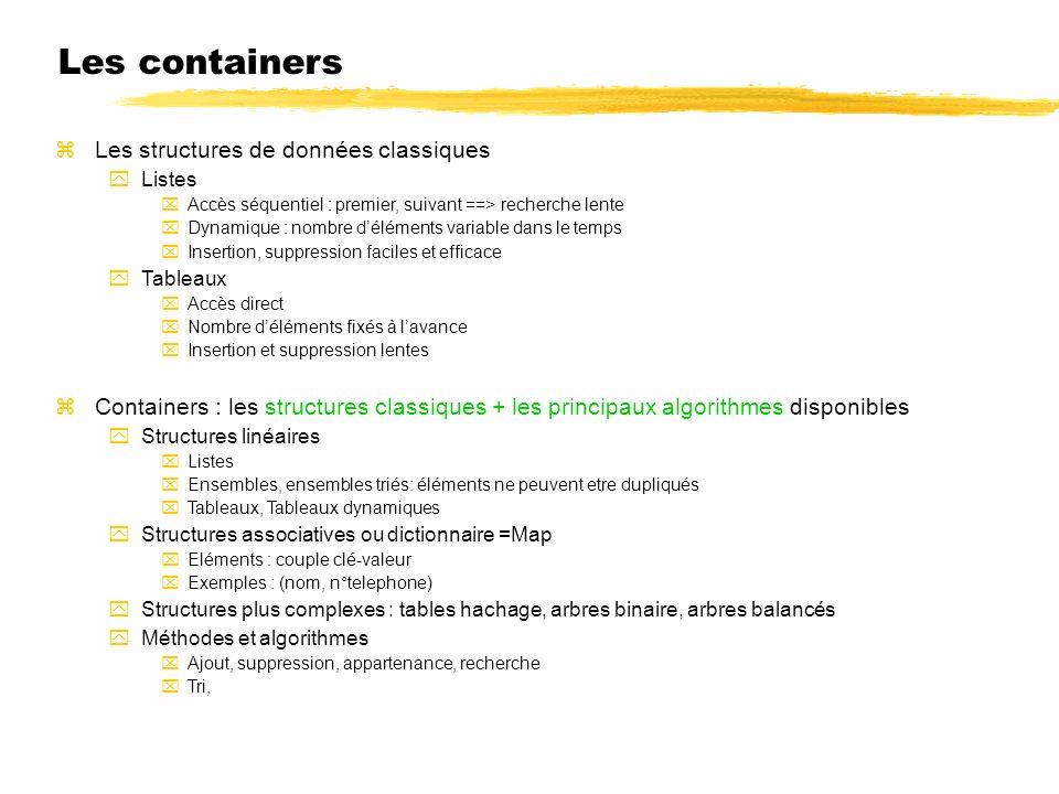 Les containers Les structures de données classiques