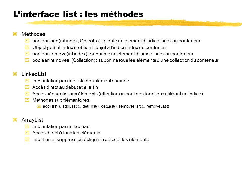 L'interface list : les méthodes