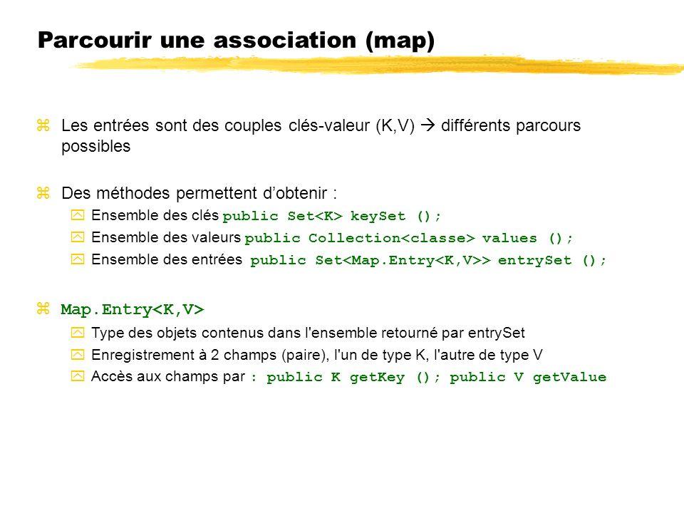 Parcourir une association (map)