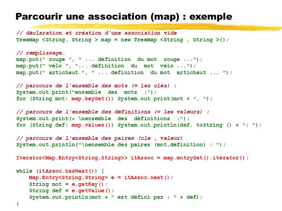Parcourir une association (map) : exemple